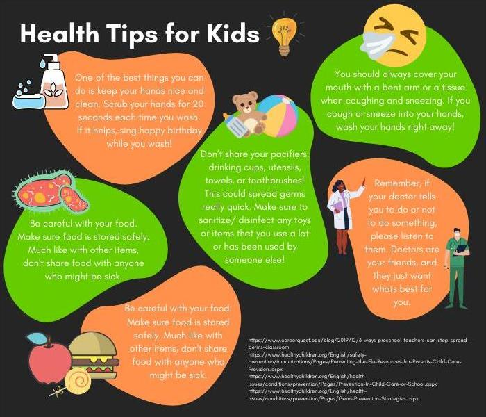 Tips and graphics regarding health